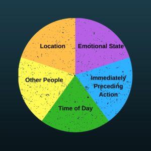 5 Factors of a cue